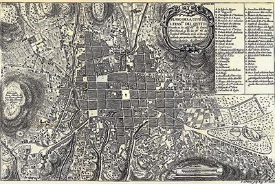 Mapa antiguo de la Capital