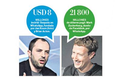 Redes sociales y millonarios