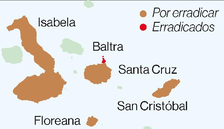 La situación  en Galápagos